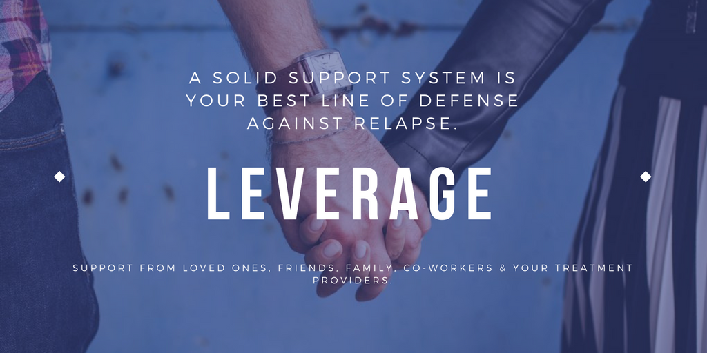 Support in Recovery is your Best Friend