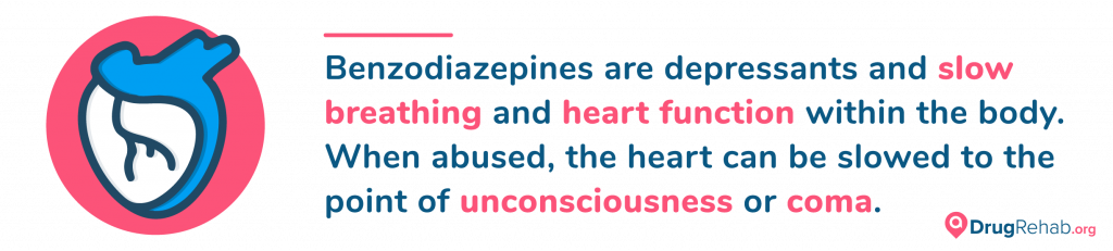 Benzodiazepines act as depressant and slows breathing and heart function within the body